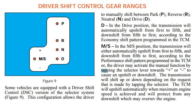 Add Automatic Manual Shift from Cadillac? - Page 2 - Saturn